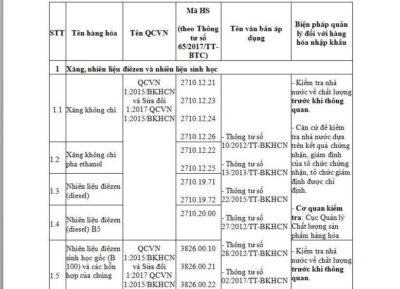 Quyết định 3482/QĐ-BKHCN